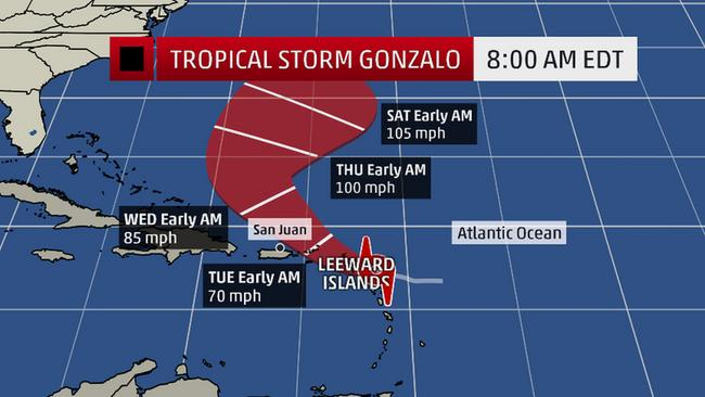 Tropical Storm Gonzalo
