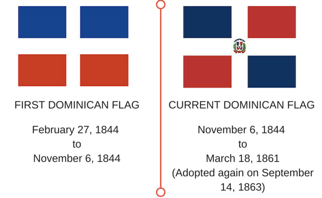 Dominican Flag