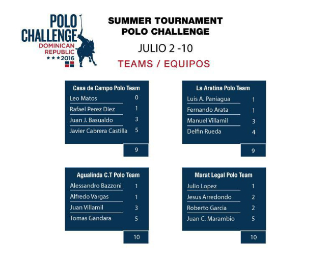 Participating Teams 2nd Polo Tournament Summer