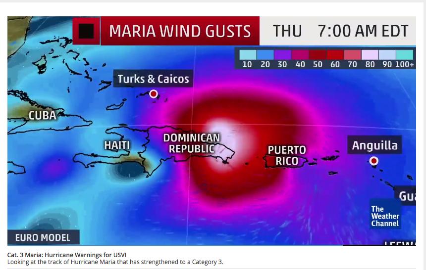 Hurricane Maria wind gusts